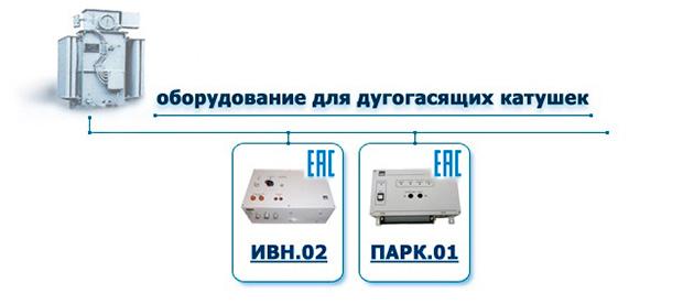 Оборудование для ДГК